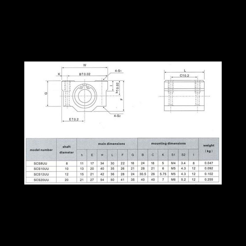 Linear bearing block SCS12UU