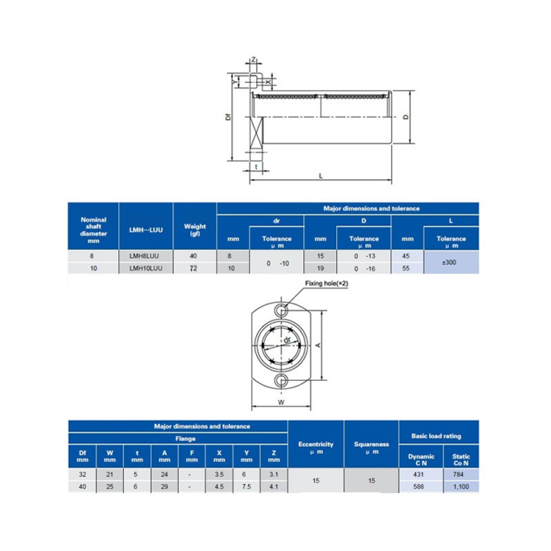 Flanged Linear bearings LMH10LUU